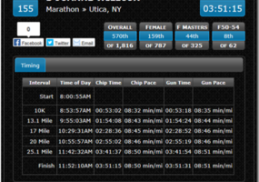 Eversource Hartford Marathon 2016 Recap