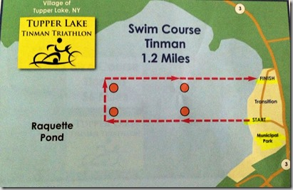 Tupper map swim